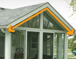 Sunroom Roof Options