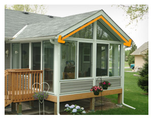 Gable Roof Sunroom Picture