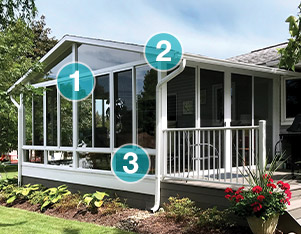Sunroom Options Photo