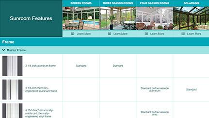 Sunrooms, Three Season Rooms, Solariums, Screen Rooms U0026 Patio Rooms | Patio  Enclosures