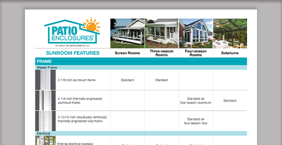 Sunroom Comparison Chart Download