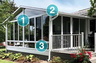 Plan Your Sunroom
